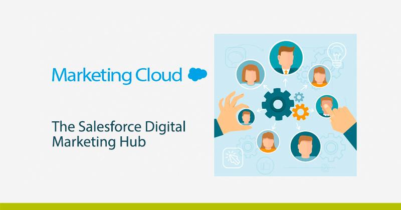 salesforce hub