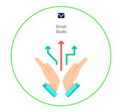 Advantages email studio
